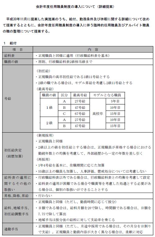 表 任用 職員 給料 会計 年度 宇和島地区広域事務組合会計年度任用職員の給与,勤務時間その他の勤務条件及び服務に関する規則